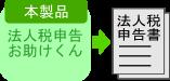 お助けくん→申告書