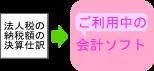 決算仕訳→会計ソフト
