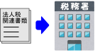 申告書→税務署