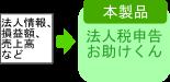 決算書→お助けくん